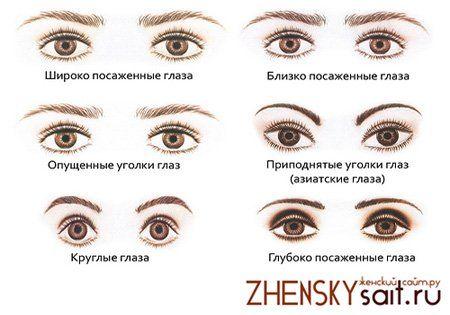 як підводити очі олівцем