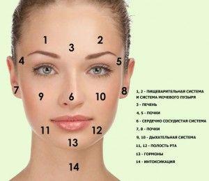 Маски для обличчя від прищів: показання, властивості, рецепти, відео-поради