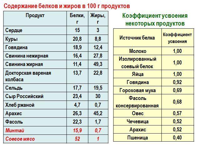 Поради щодо вибору дитячого взуття: таблиця розмірів